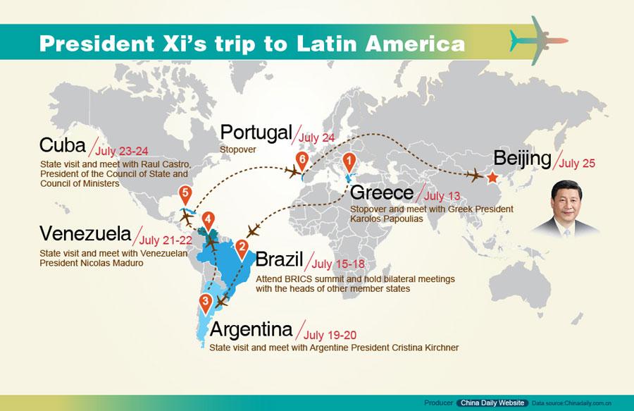 president XI Latin america