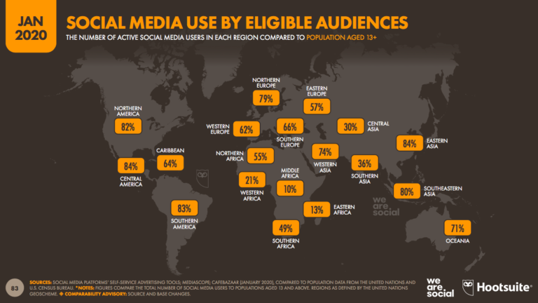 we-are-Social-social-users-vs-eligible-audience
